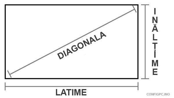 diagonala