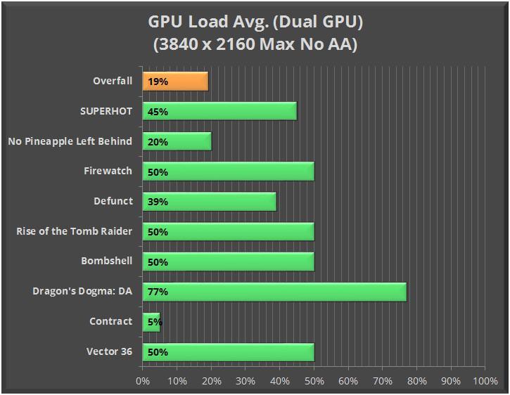 4k-gpu-load2