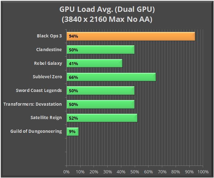 4k-gpu-load_4