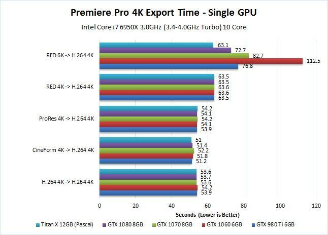 4k-single-GPU