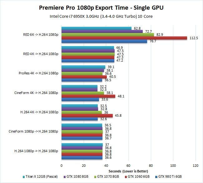 Premiere-Pro-1080p
