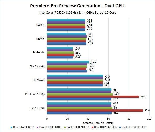 render-preview-dual-gpu